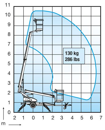105tl-diagram