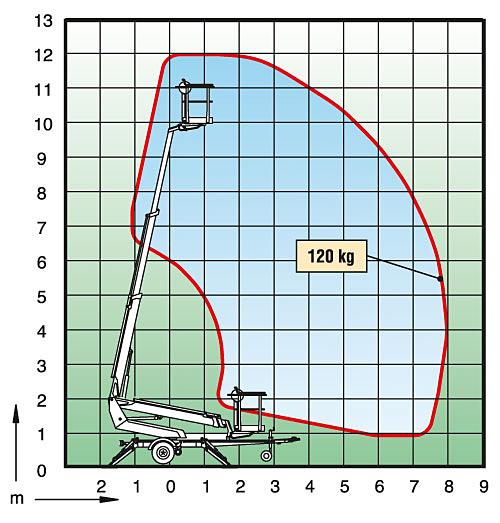 dino-120t-diagram
