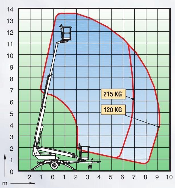 dino-135t-tilhengerlift-diagram