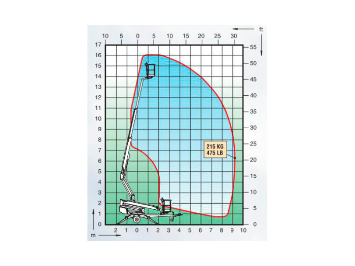 dino_160xt_diagram