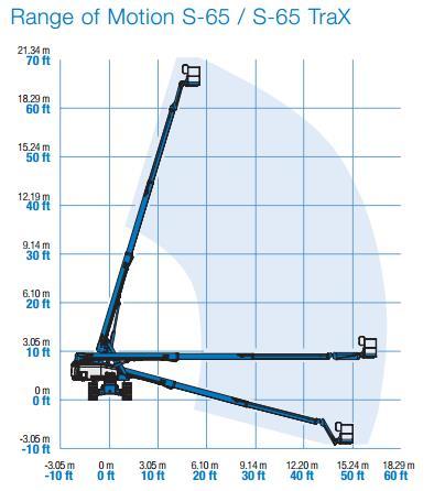 genie-s65trax-og-s65-diagram