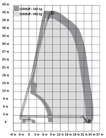 jlg-1350-diagram